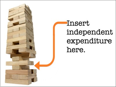 5 tips for your political independent expenditure campaign