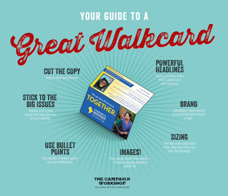 Your Guide to a Great Walkcard