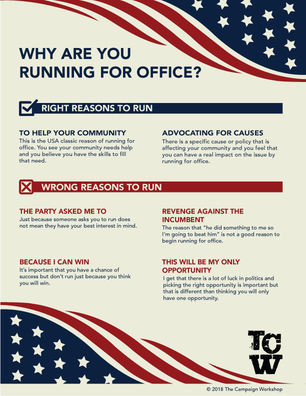 Why Are You Running for Office?